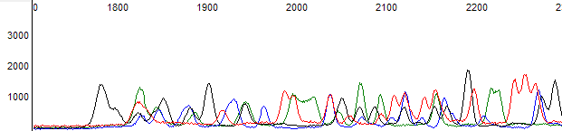 Figure 1. Example of a normal raw channel