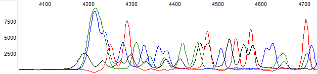 Figure 2. Example of late dye signal
